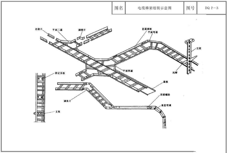 电缆桥架安装图集大全