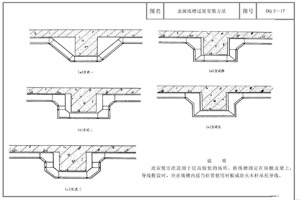 金属线槽过梁安装方法
