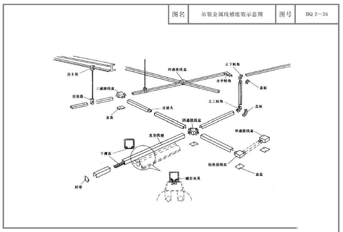 电缆桥架安装图集大全图片
