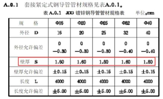 JDG管国标厚度